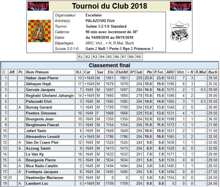 Screenshot_2018-11-10 Tournoi du Club 2018