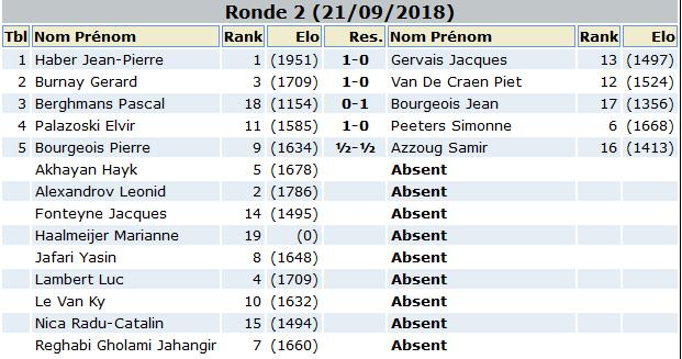 Screenshot_2018-11-10 Tournoi du Club 2018(2)