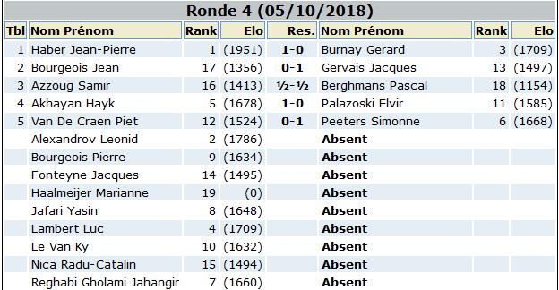 Screenshot_2018-11-10 Tournoi du Club 2018(4)
