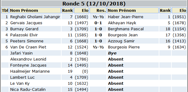 Screenshot_2018-11-10 Tournoi du Club 2018(5)