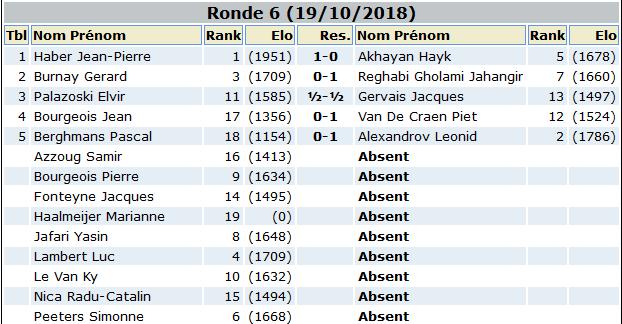 Screenshot_2018-11-10 Tournoi du Club 2018(6)