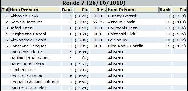 Screenshot_2018-11-10 Tournoi du Club 2018(7)