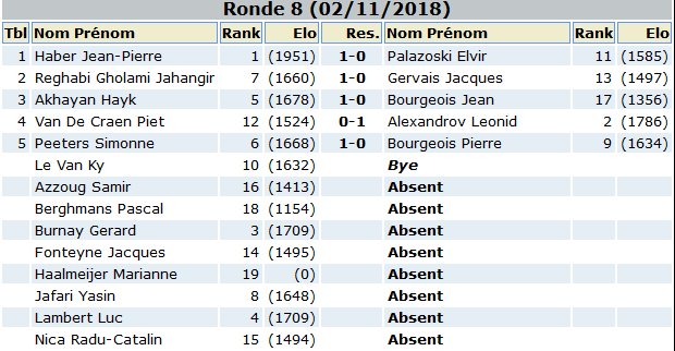 Screenshot_2018-11-10 Tournoi du Club 2018(8)
