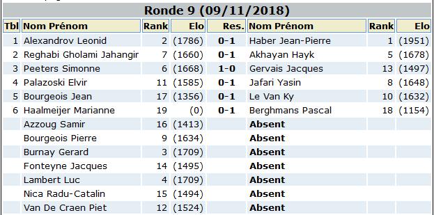 Screenshot_2018-11-10 Tournoi du Club 2018(9)