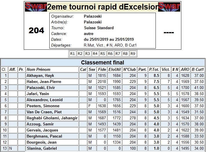 screenshot_2019-01-25 2eme tournoi rapid dexcelsior