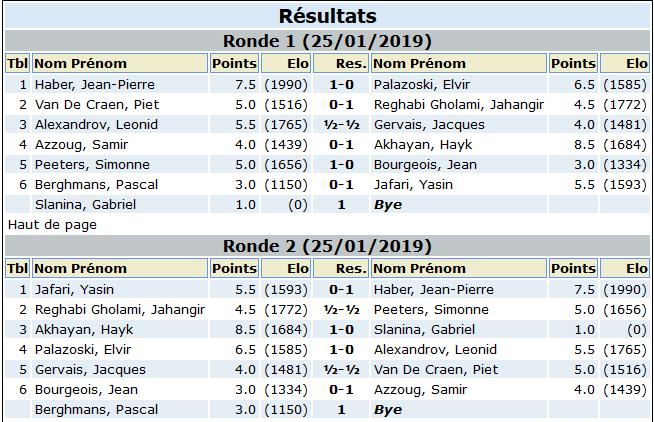 screenshot_2019-01-25 2eme tournoi rapid dexcelsior(1)