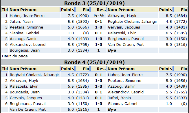 screenshot_2019-01-25 2eme tournoi rapid dexcelsior(2)
