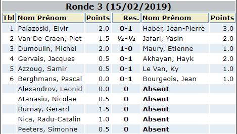 1er_Open_FIDE_de_Ganshoren.html