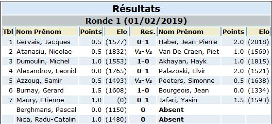 Screenshot_2019-02-08 1er Open FIDE de Ganshoren(1)