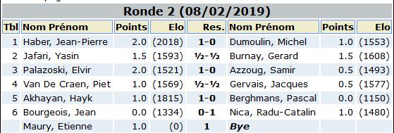 Screenshot_2019-02-08 1er Open FIDE de Ganshoren(2)
