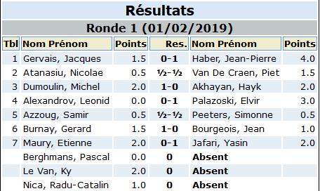 Screenshot_2019-02-24 1er Open FIDE de Ganshoren(1)