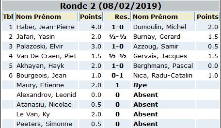 Screenshot_2019-02-24 1er Open FIDE de Ganshoren(2)