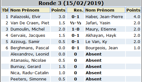 Screenshot_2019-02-24 1er Open FIDE de Ganshoren(3)