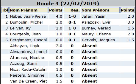 Screenshot_2019-02-24 1er Open FIDE de Ganshoren(4)