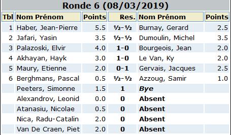 Screenshot_2019-03-08 1er Open FIDE de Ganshoren(1)