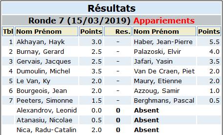 Screenshot_2019-03-08 1er Open FIDE de Ganshoren(2)