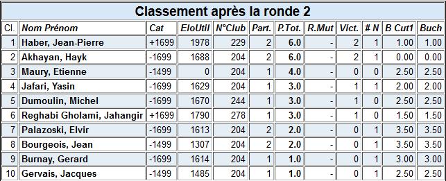 Screenshot_2019-04-19 Tournoi dété(2)