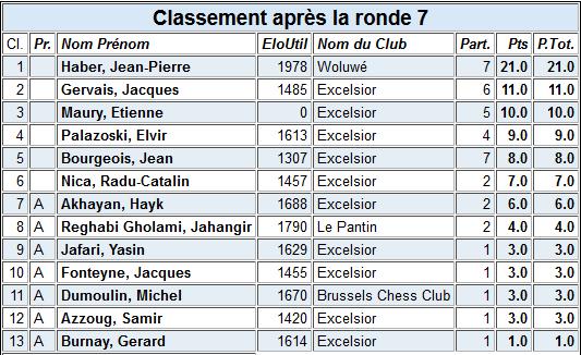 Screenshot_2019-05-24 Tournoi dété
