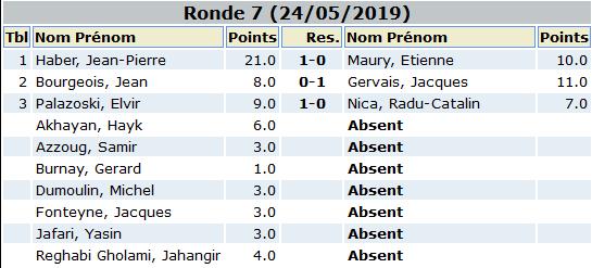 Screenshot_2019-05-24 Tournoi dété(1)